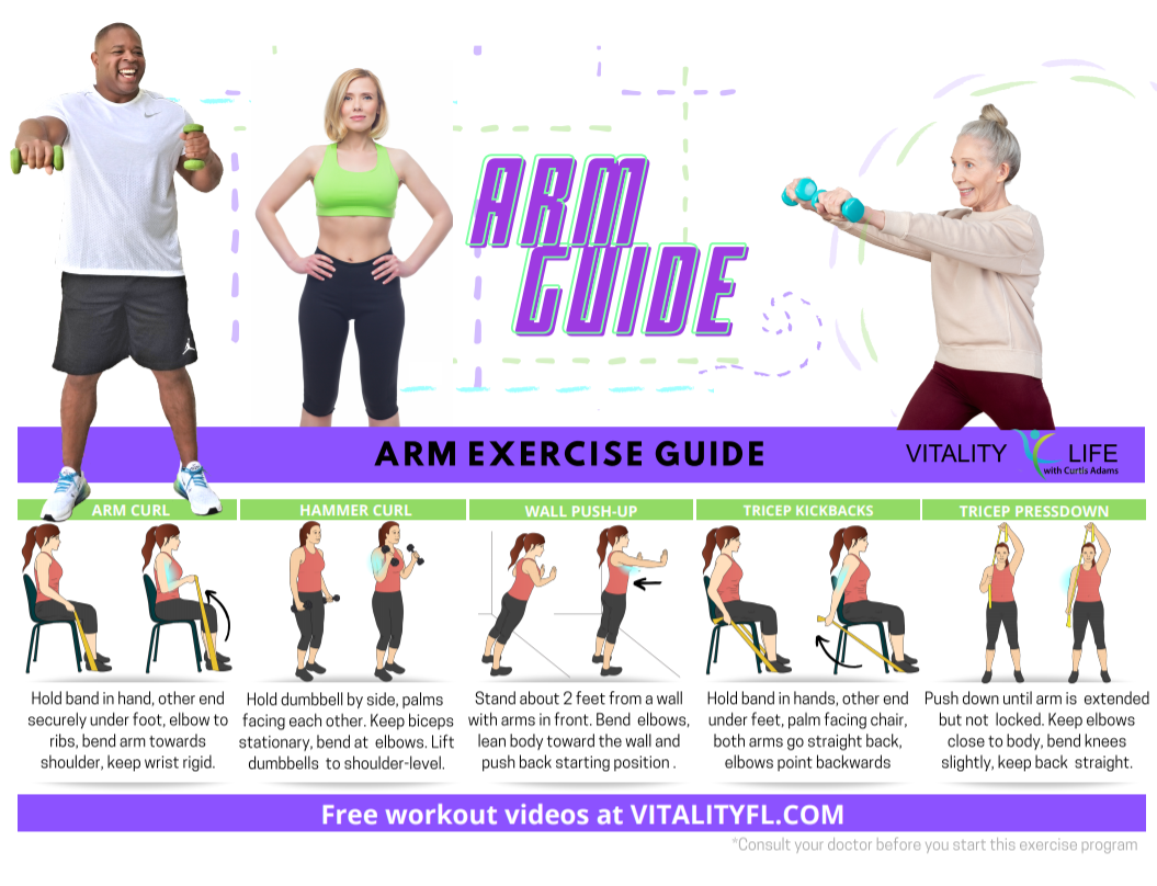 Arm Guide