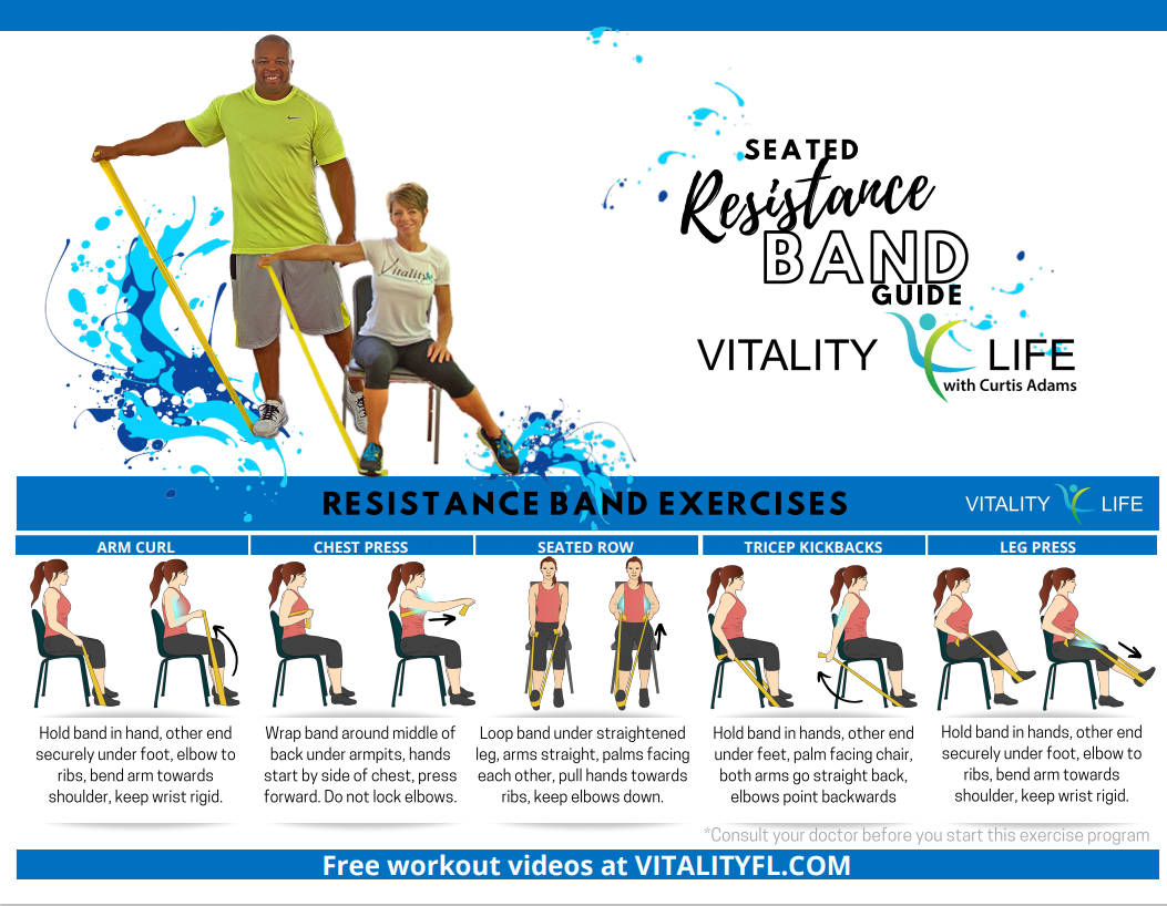 Resistance Band Guide